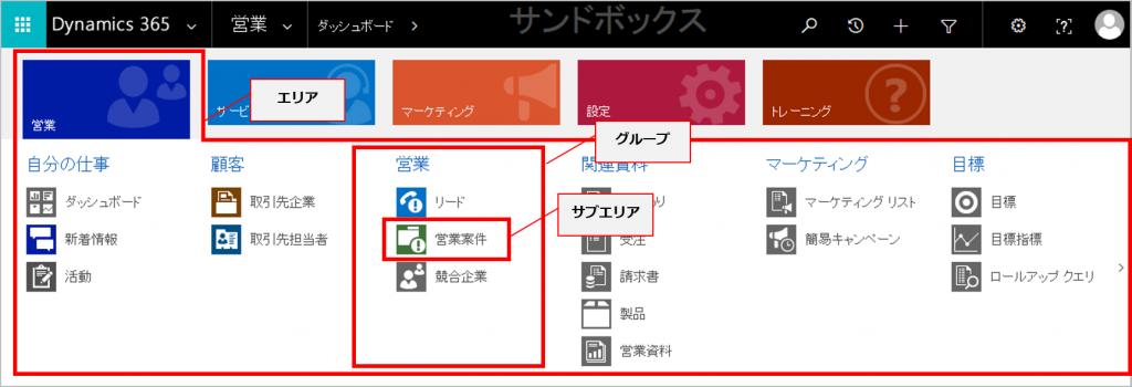 サイトマップ名称